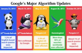 Google-major-algorithm-updates