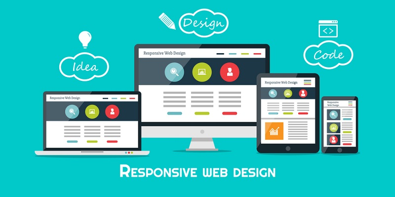 Basic requirements of a business website - Aaditri Technology